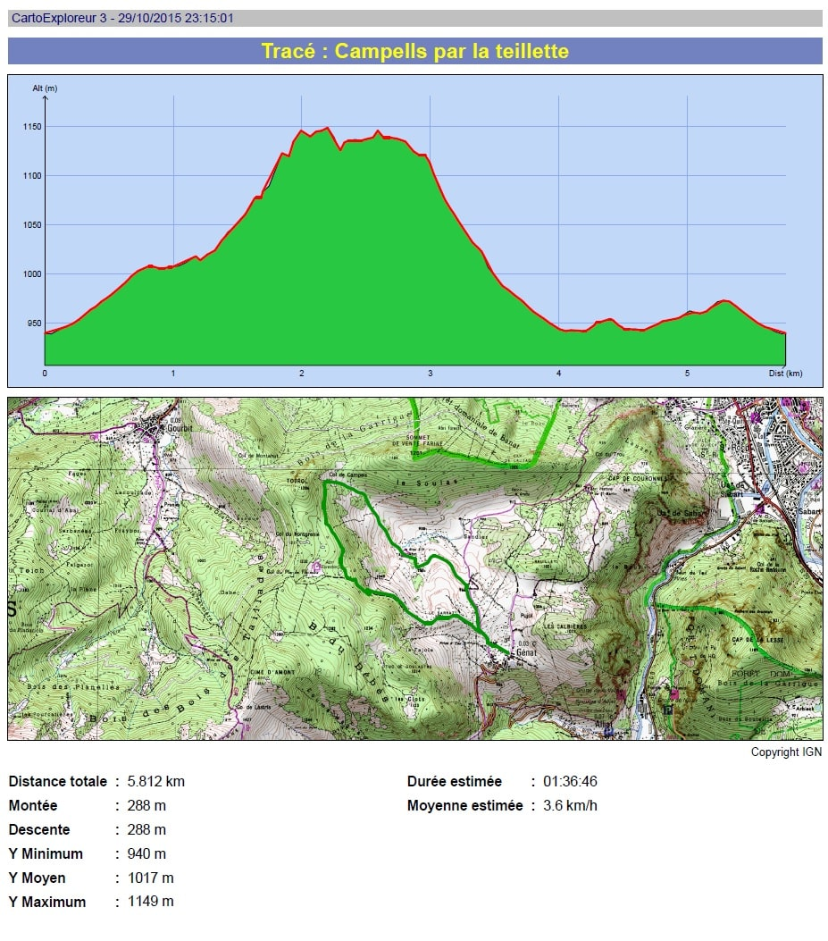 Campells par la Teillette : randonnée en haute-Ariège