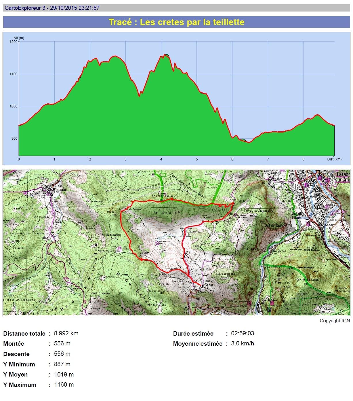 Les crêtes par la Teillette : randonnée en haute-Ariège
