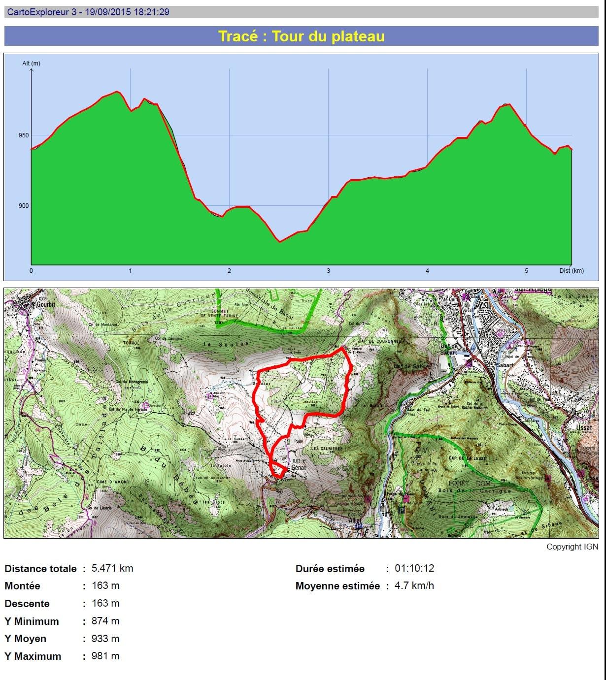 Le Tour du Plateau de Génat : randonnée en haute-Ariège